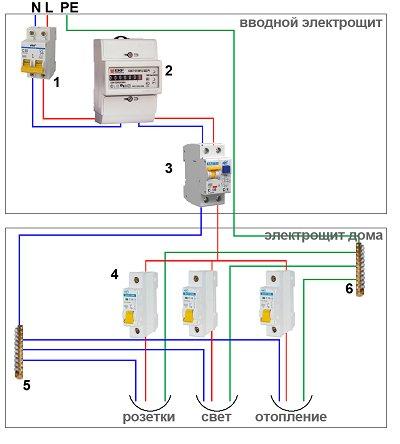Монтаж электрики в загородном доме